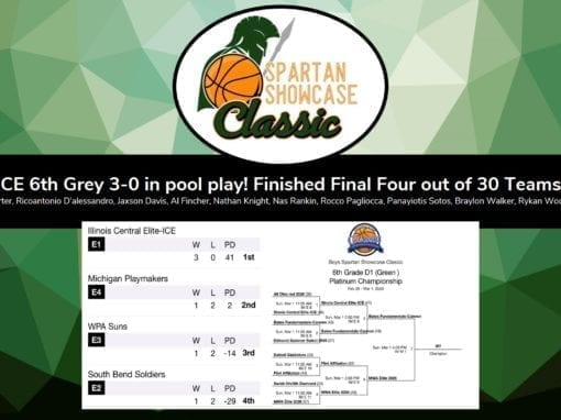 ICE 6th Grey 3-0 in pool play! Finished Final Four out of 30 Teams!