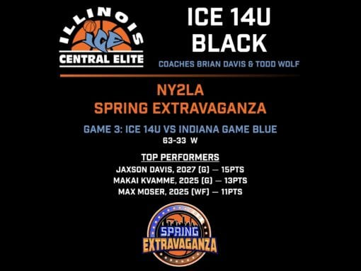 2021 Spring Extravaganza – Top Performers – Game 3 ICE 14U vs Indiana Game Blue