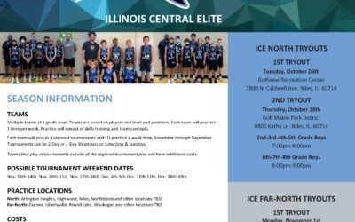 Winter-I 2021 Tryouts
